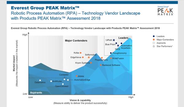 Everest Peak Matrix 2018